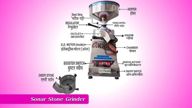 Sonar Stone Grinder review