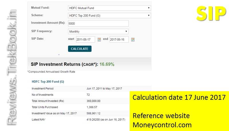 sip calculation savings for 5 years india