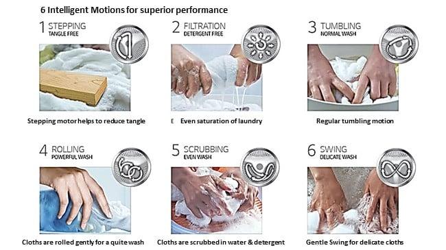 6 Motion Technology LG washing machine