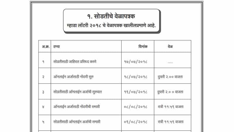 Timetable of MHADA Lottery Mumbai 2018 page 1