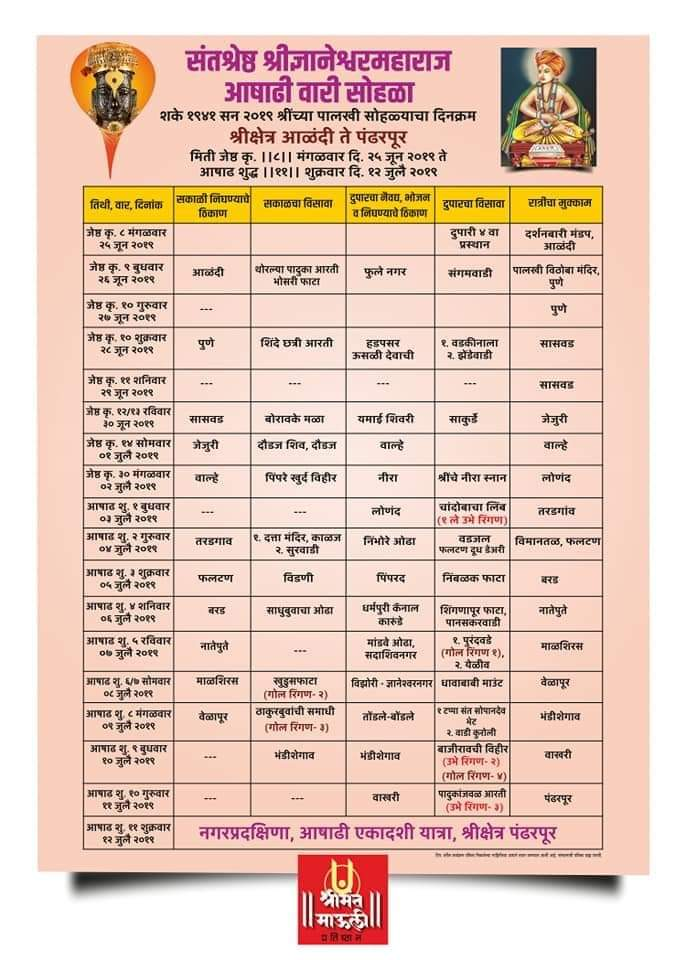 Alandi Pandharpur Palkhi schedule 2019