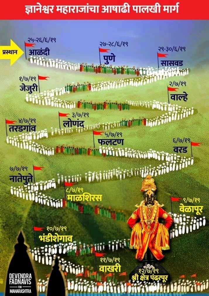 ashadhi vari 2019