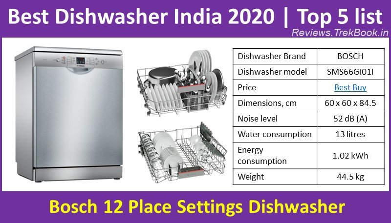 BOSCH SMS66GI01I product review - Best Dishwasher India 2020