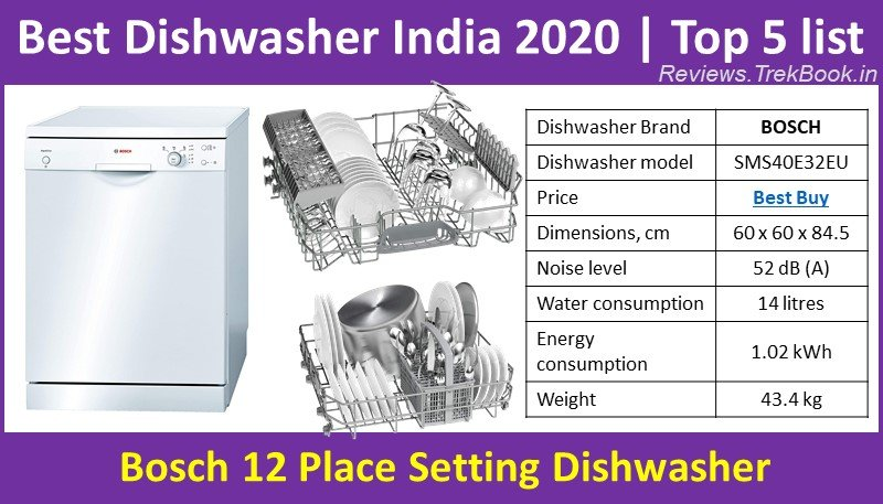Bosch 12 Place Setting Dishwasher SMS40E32EU Product review - Top 5 Dishwashers in India