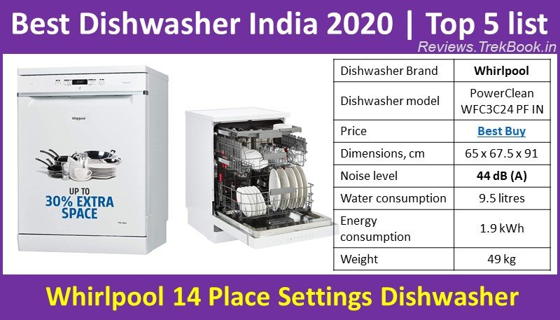 Whirlpool 14 Place Settings Dishwasher PowerClean WFC3C24 PF IN Product review - Best 5 Dishwashers in India